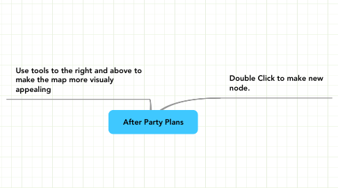 Mind Map: After Party Plans