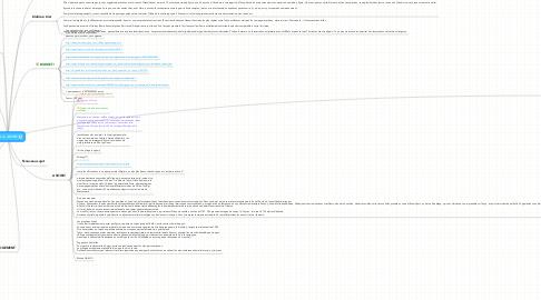 Mind Map: Aout au JAPON