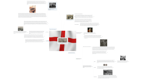 Mind Map: Victorian England: Factories and Trades