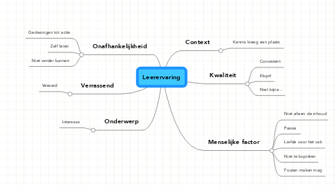 Mind Map: Leerervaring
