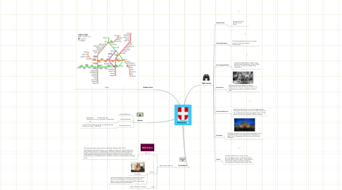 Mind Map: Wienwoche