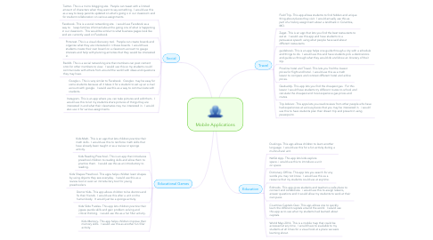 Mind Map: Mobile Applications