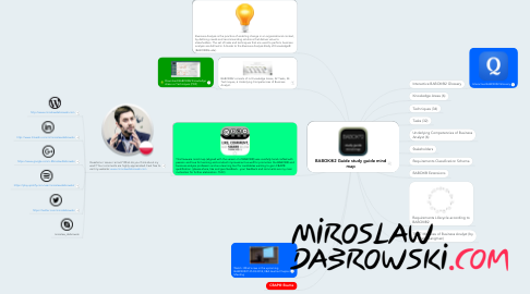 Mind Map: BABOK®2 Guide study guide mind