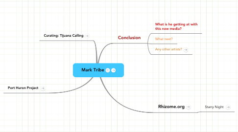Mind Map: Mark Tribe