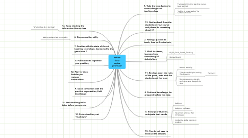 Mind Map: Advice for a novice professor