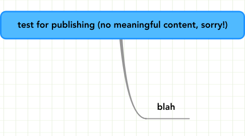 Mind Map: test for publishing (no meaningful content, sorry!)