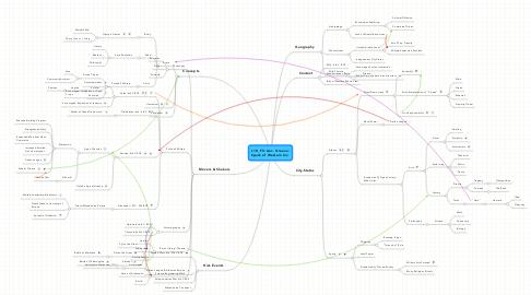 Mind Map: L18_FS: Anc. Greece:Spark of Western Civ.