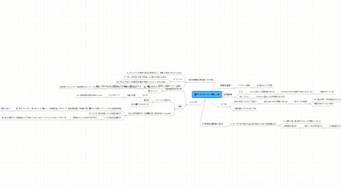 Mind Map: 紙ディスプレイって欲しいな