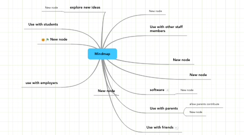 Mind Map: Mindmap