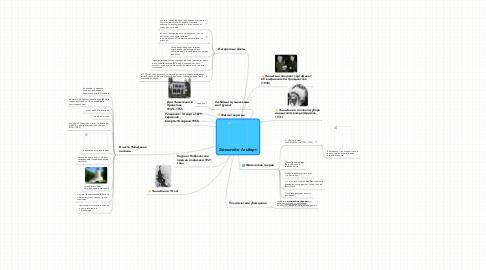 Mind Map: Эйнштейн Альберт