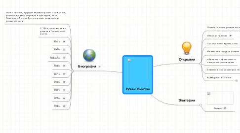 Mind Map: Исаак Ньютон