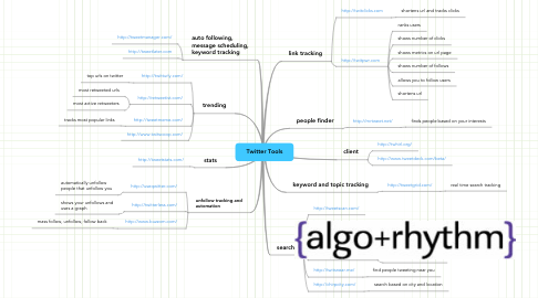 Mind Map: Twitter Tools