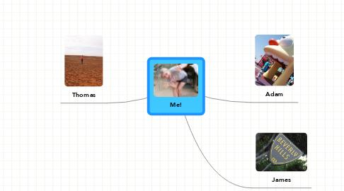 Mind Map: Me!