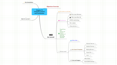 Mind Map: Chapter 15 Computer Careers and Certification