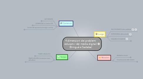 Mind Map: 4 dimensioni dei problemi educativi dei media digitali (Bringuè e Sadaba)