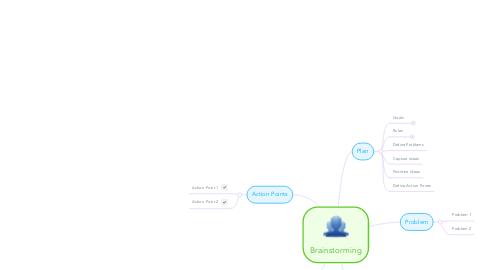 Mind Map: Brainstorming
