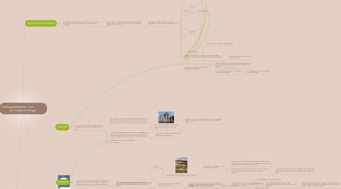 Mind Map: Feniks geschiedenis 1 vwo                4.2  ridders en horigen