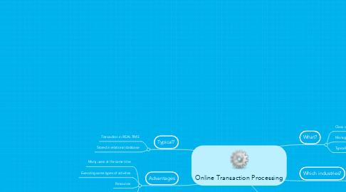 Mind Map: Online Transaction Processing