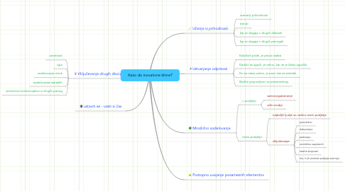Mind Map: Kako do inovativne klime?
