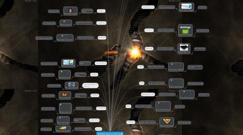 Mind Map: Software según su licencia