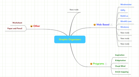 Mind Map: Graphic Organizers