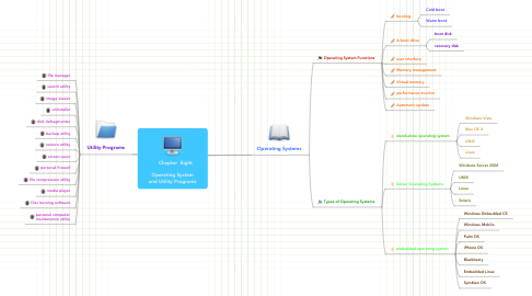 Mind Map: Chapter  Eight                                 Operating System and Utility Programs