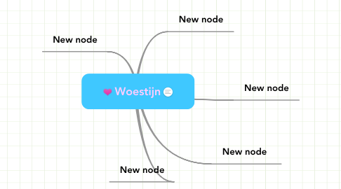 Mind Map: Woestijn