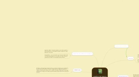 Mind Map: medios de pagos