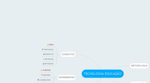 Mind Map: TECNOLOGIA/ EDUCAÇÃO