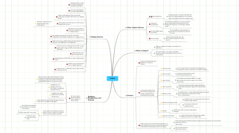 Mind Map: Output