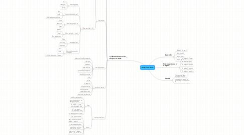 Mind Map: Analytics at Work