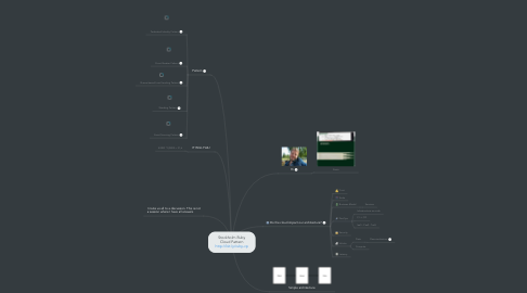 Mind Map: Stockholm Ruby Cloud Pattern http://bit.ly/ruby-cp