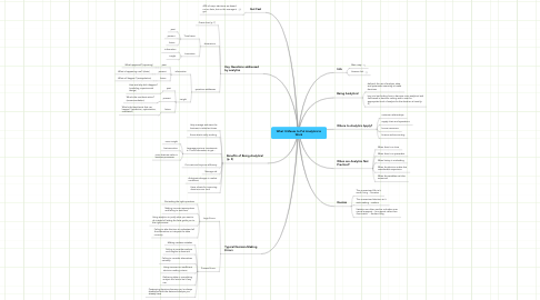 Mind Map: What It Means to Put Analytics to