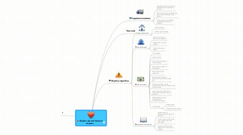 Mind Map: Objetivo  general: Sanear la empresa