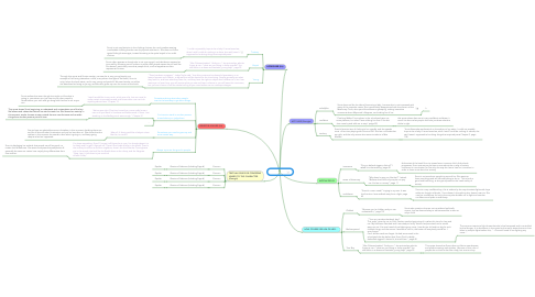 Mind Map: Scout Finch
