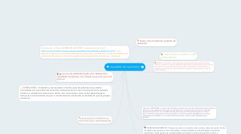 Mind Map: ALVARES DE AZEVEDO