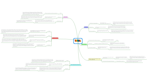 Mind Map: Character