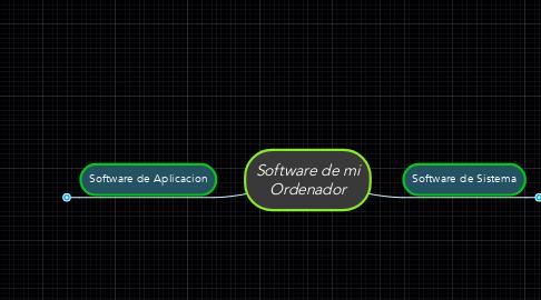 Mind Map: Software de mi Ordenador