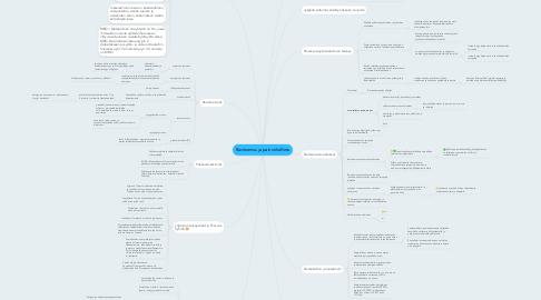 Mind Map: Ravitsemus ja painonhallinta