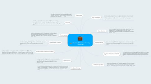 Mind Map: personal attributes valued by employers