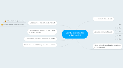 Mind Map: Jaettu miellekartta kokeiltavaksi