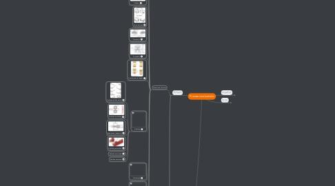 Mind Map: Procesos industriales