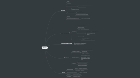 Mind Map: Project H