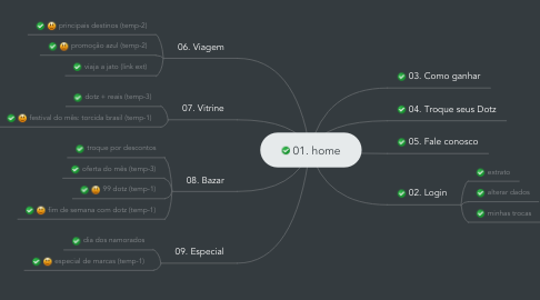 Mind Map: 01. home