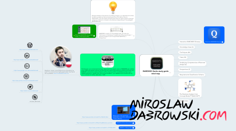 Mind Map: BABOK®3 Guide study guide mind map