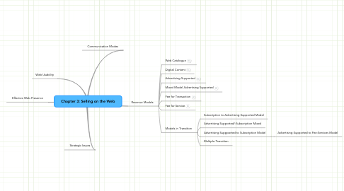 Mind Map: Chapter 3: Selling on the Web