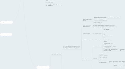 """Mind Map: """" Алгоритм поиска любимого ДЕЛА или РАБОТЫ по душе"""""""