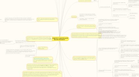 Mind Map: Сыроедение и здоровье детей. Причины болезней.