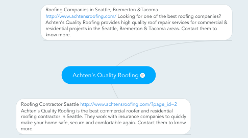 Mind Map: Achten's Quality Roofing