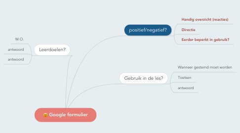 Mind Map: Google formulier